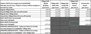 Village Hall Rates 1/4/18